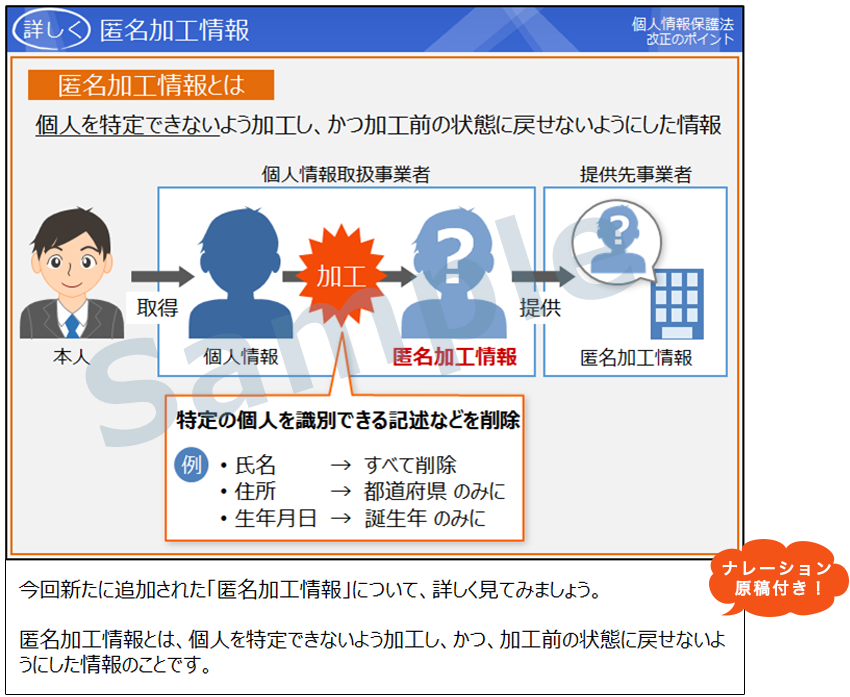 個人情報保護法 改正のポイント...